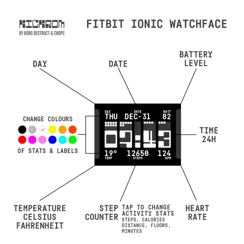 Kickrom watchface manual