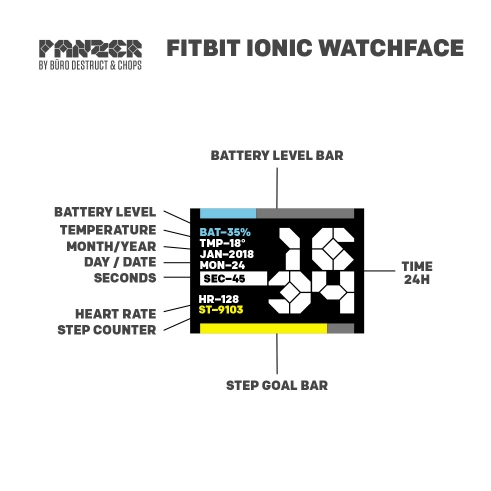 Panzer watchface manual