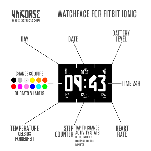 Unicorse watchface manual