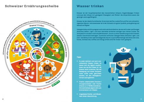 Schweizer Ernährungsscheibe pamphlet spread