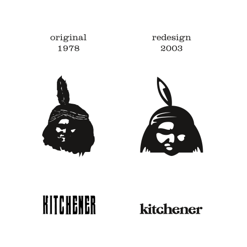 Kitchener logotype evolution